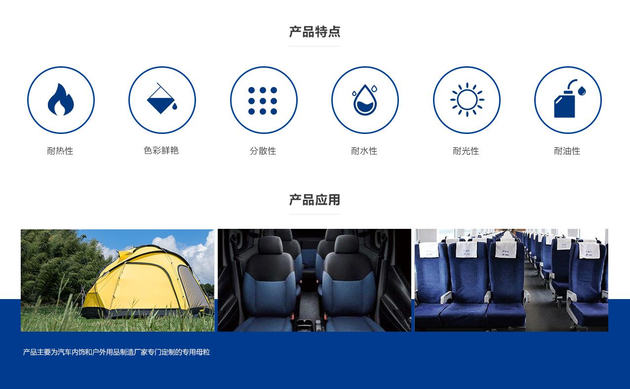户外用品和汽车内饰专用母粒.jpg